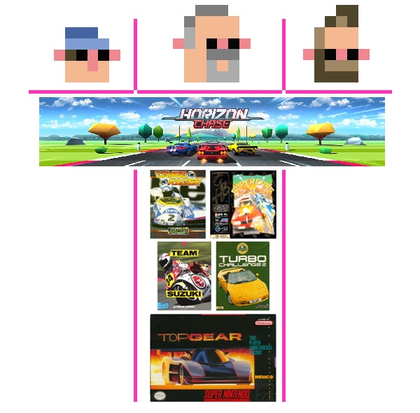 Pixelated Audio - Video Game Music podcast and Retro Gaming episode 34 Horizon Chase with Barry Leitch